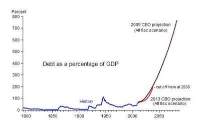 debt 09-13
