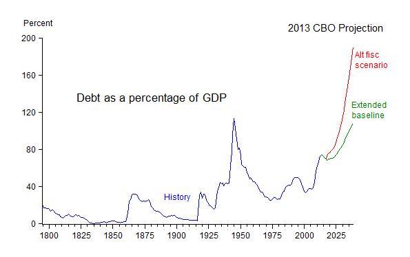 debt 13 comp
