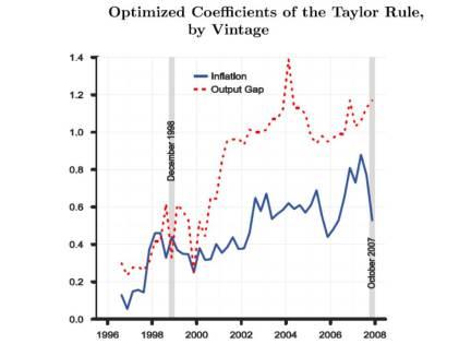 Tetlow chart 2