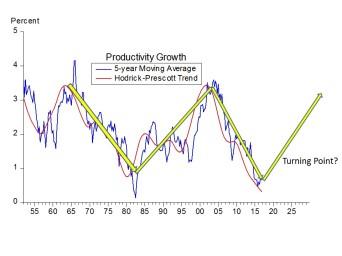 restoring-prosperty-conference-s-slides-taylor